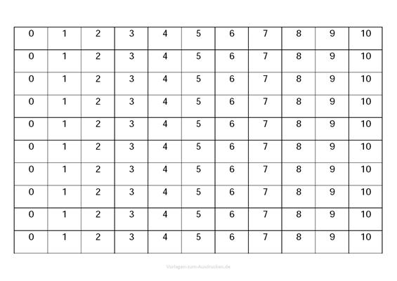 Zahlen lernen von 0-10 zum darunter schreiben