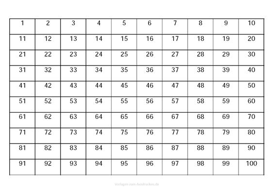 Zahlen lernen von 1-100 zum darunter schreiben