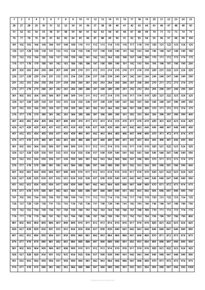 Zahlen von 1-1000 zum darunter schreiben