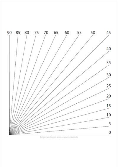 Winkel 0 bis 90 Grad in 5 Grad Schritte